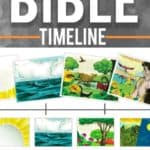 Free Bible T